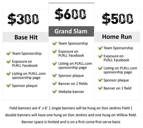Sponsorship Form | Plrll